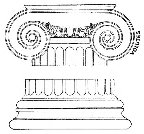Challenge Accepted: Ionic Column