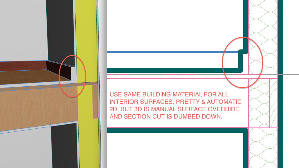 Building Materials – Three Examples that Balance Model and Drawings