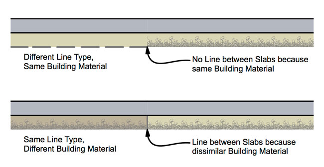 Building-Materials-and-Line-Types