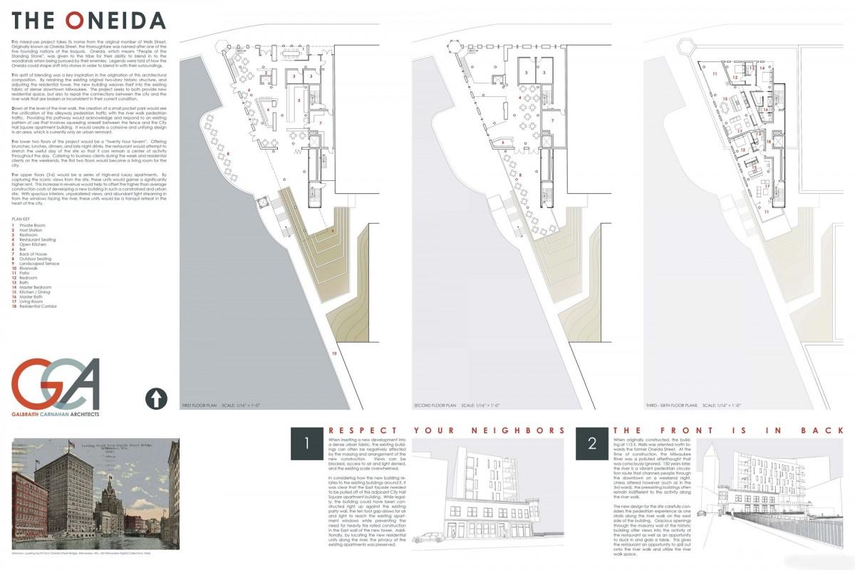 GCA Oneida Project ARCHICAD