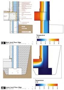 ArchiCAD envelope details