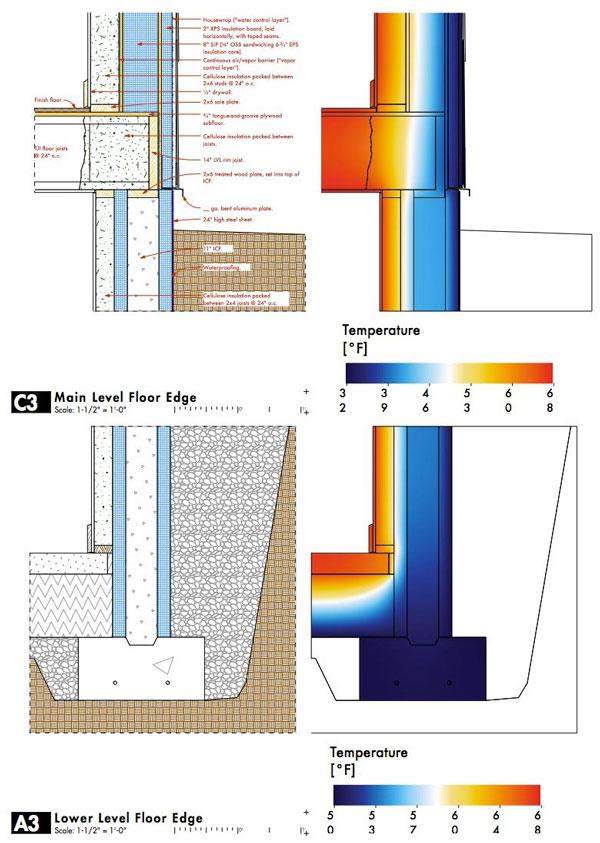 Ecodesigner Star Thermal Bridging Simulation Part 6