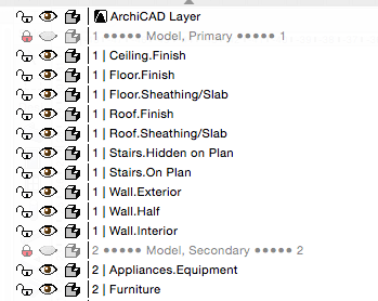 ArchiCAD Layer Theory Part 5: Attribute Names and the Tyranny of Alphabetical Order