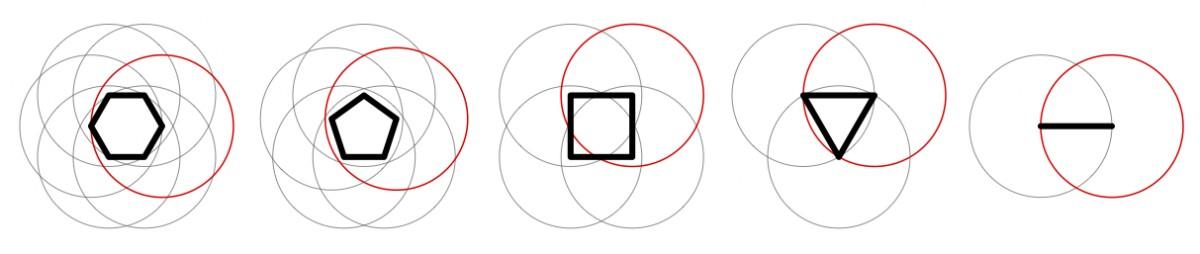 Venn Diagram Construction