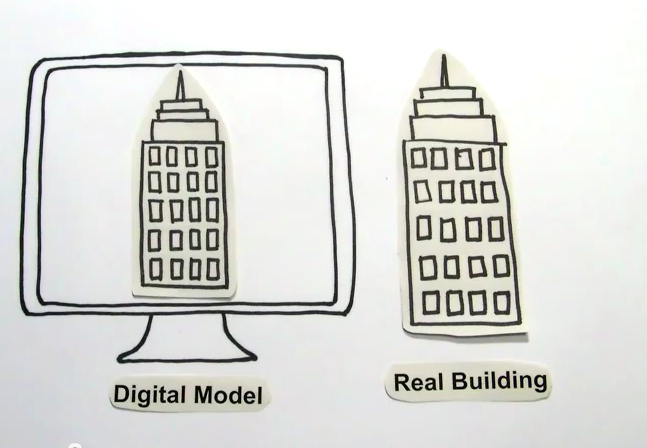 BIM – Explained in less than 3:30 (we promise!)