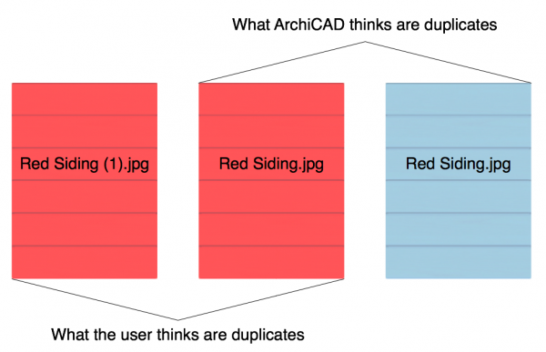 You and ArchiCAD see things differently