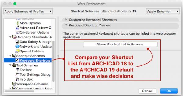shortcut list in browser