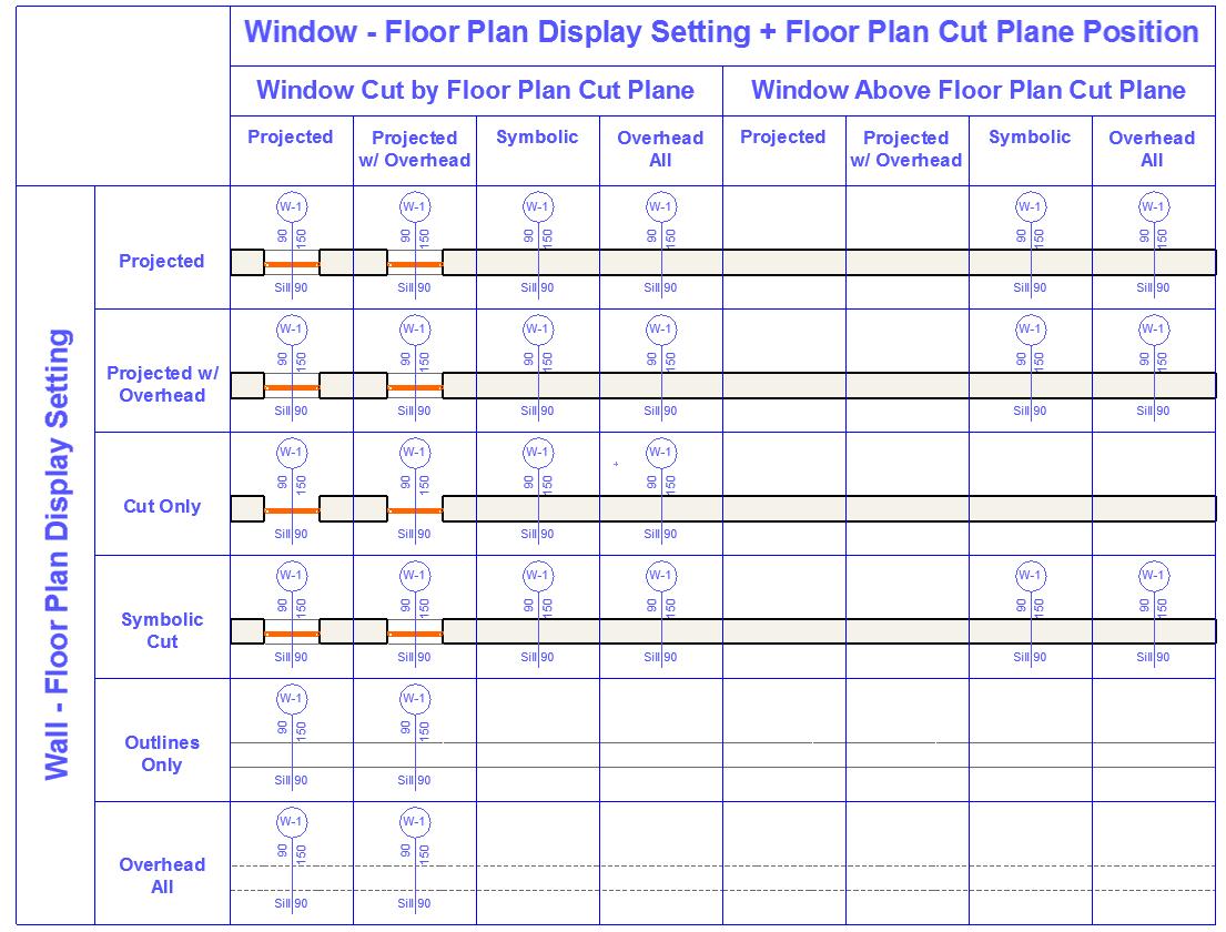 window - floor plan display + cut plane position - window off