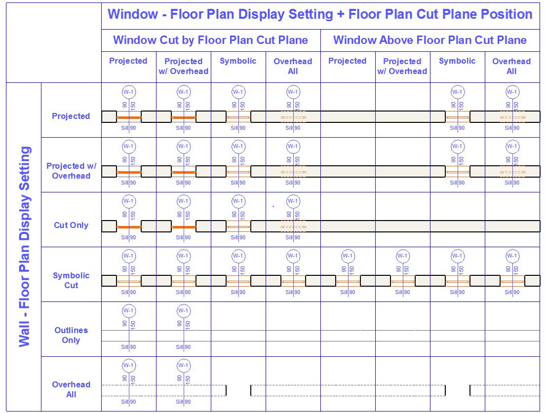 window - floor plan display + cut plane position